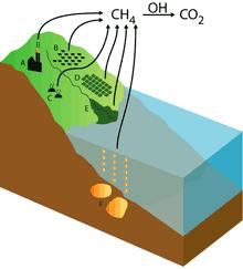 methaneleakage.png